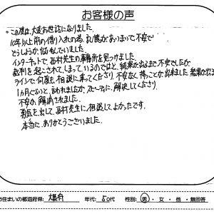 記憶があいまいで、不安でどうしようか、悩んでいました【大阪府 50代 男性】